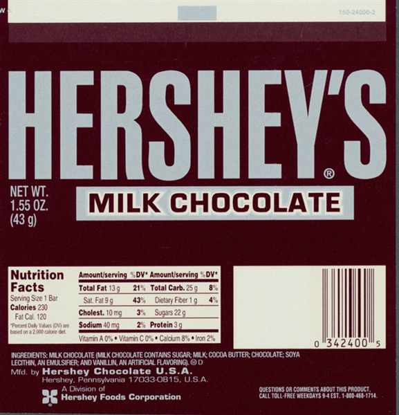 Hershey s wrappers through the years annie dickerson for Chocolate bar label template