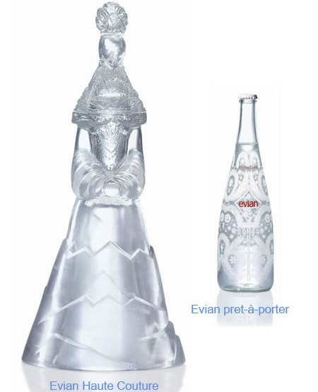 Haute Water Bottles